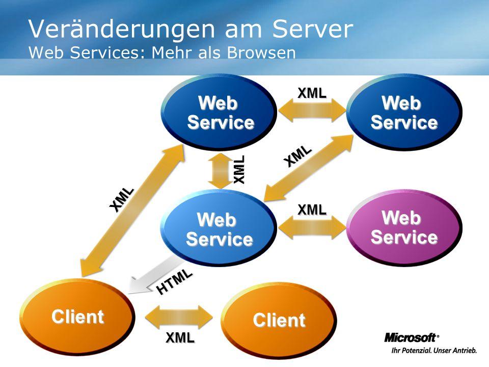 WebSite WebService Veränderungen am Server Web Services: Mehr als Browsen WebService XML HTML Client XML Client XML WebService XML WebService XML XML
