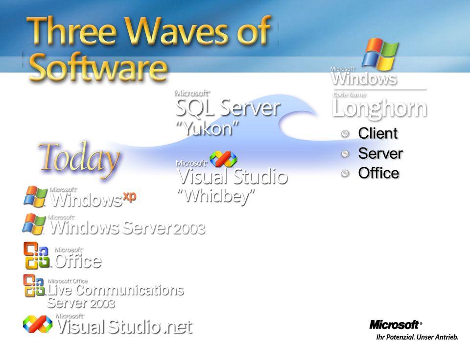 ClientServerOfficeClientServerOffice