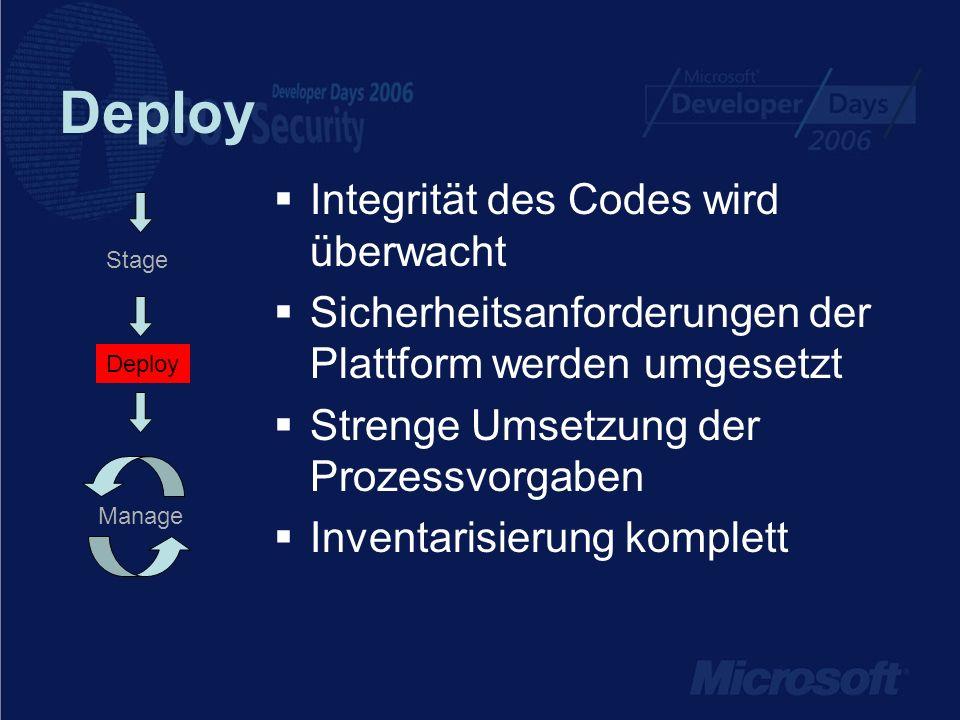 Integrität des Codes wird überwacht Sicherheitsanforderungen der Plattform werden umgesetzt Strenge Umsetzung der Prozessvorgaben Inventarisierung komplett Manage Stage Deploy
