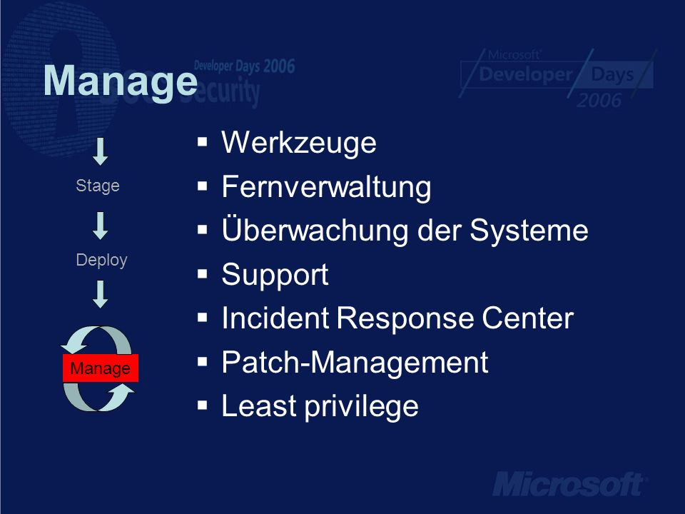 Manage Werkzeuge Fernverwaltung Überwachung der Systeme Support Incident Response Center Patch-Management Least privilege Manage Stage Deploy