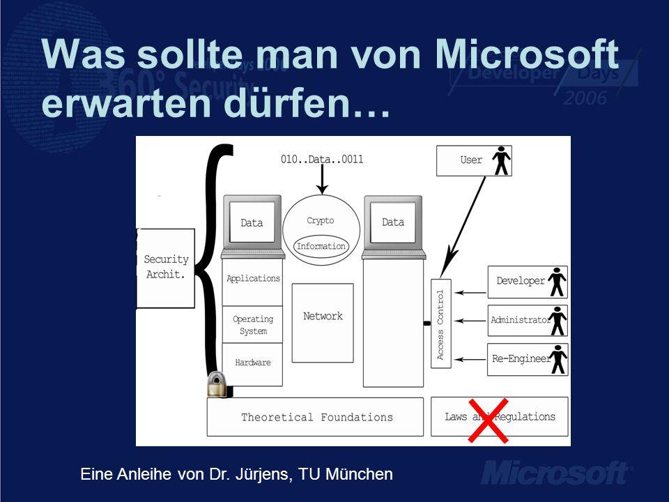 Was sollte man von Microsoft erwarten dürfen… Eine Anleihe von Dr. Jürjens, TU München