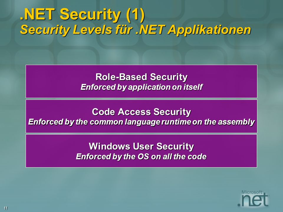 11.NET Security (1) Security Levels für.NET Applikationen Role-Based Security Enforced by application on itself Code Access Security Enforced by the c