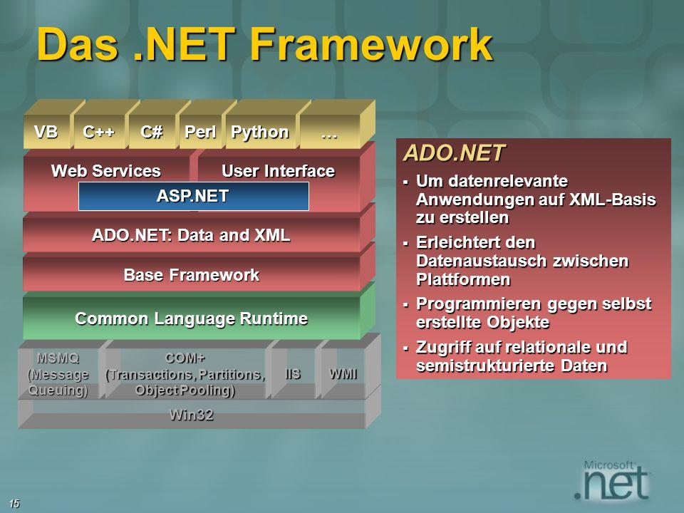15 ADO.NET Um datenrelevante Anwendungen auf XML-Basis zu erstellen Um datenrelevante Anwendungen auf XML-Basis zu erstellen Erleichtert den Datenaustausch zwischen Plattformen Erleichtert den Datenaustausch zwischen Plattformen Programmieren gegen selbst erstellte Objekte Programmieren gegen selbst erstellte Objekte Zugriff auf relationale und semistrukturierte Daten Zugriff auf relationale und semistrukturierte Daten Win32 MSMQ(MessageQueuing)COM+ (Transactions, Partitions, Object Pooling) IISWMI Common Language Runtime Das.NET Framework Base Framework ADO.NET: Data and XML Web Services User Interface VBC++C# ASP.NET PerlPython…