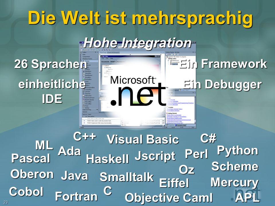 23 Die Welt ist mehrsprachig APL Cobol Eiffel Fortran Pascal Perl Python Ada C C++ C# Haskell Java Jscript Visual Basic Mercury ML Oz Objective Caml Oberon Smalltalk Scheme 26 Sprachen einheitliche IDE Ein Framework Hohe Integration Ein Debugger