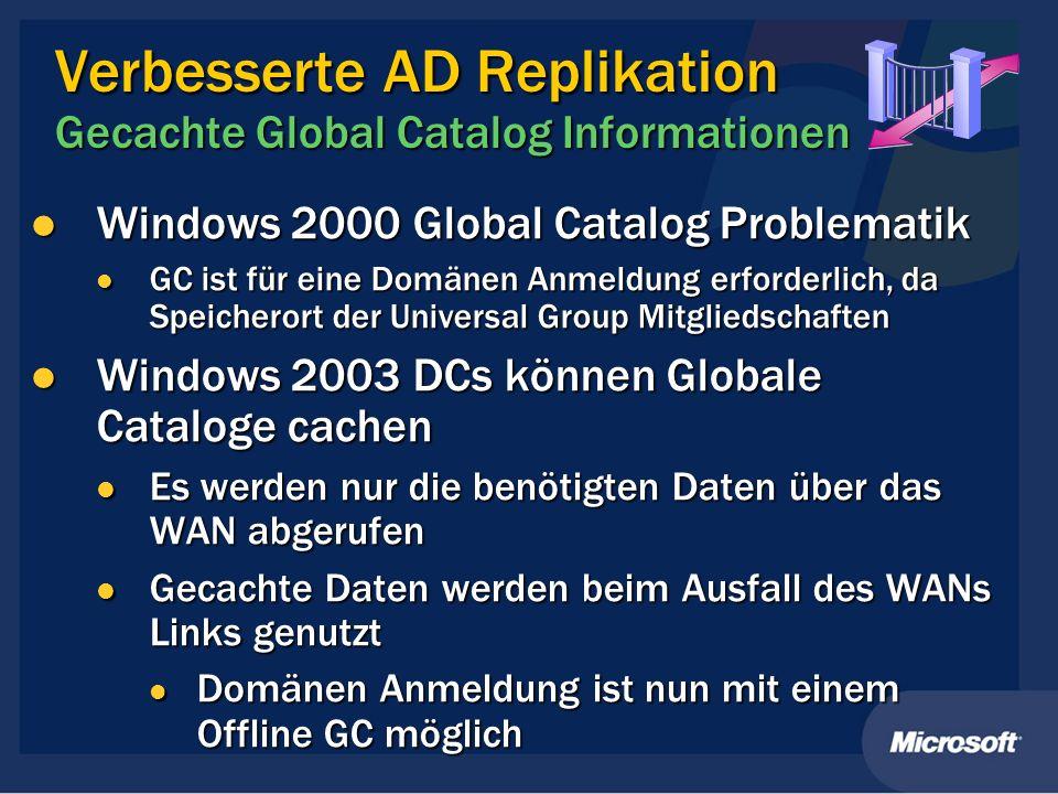 Verbesserte AD Replikation Gecachte Global Catalog Informationen Windows 2000 Global Catalog Problematik Windows 2000 Global Catalog Problematik GC is