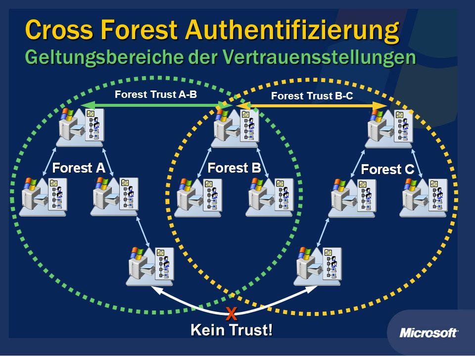 Cross Forest Authentifizierung Geltungsbereiche der Vertrauensstellungen Forest Trust A-B Forest Trust B-C Kein Trust! X