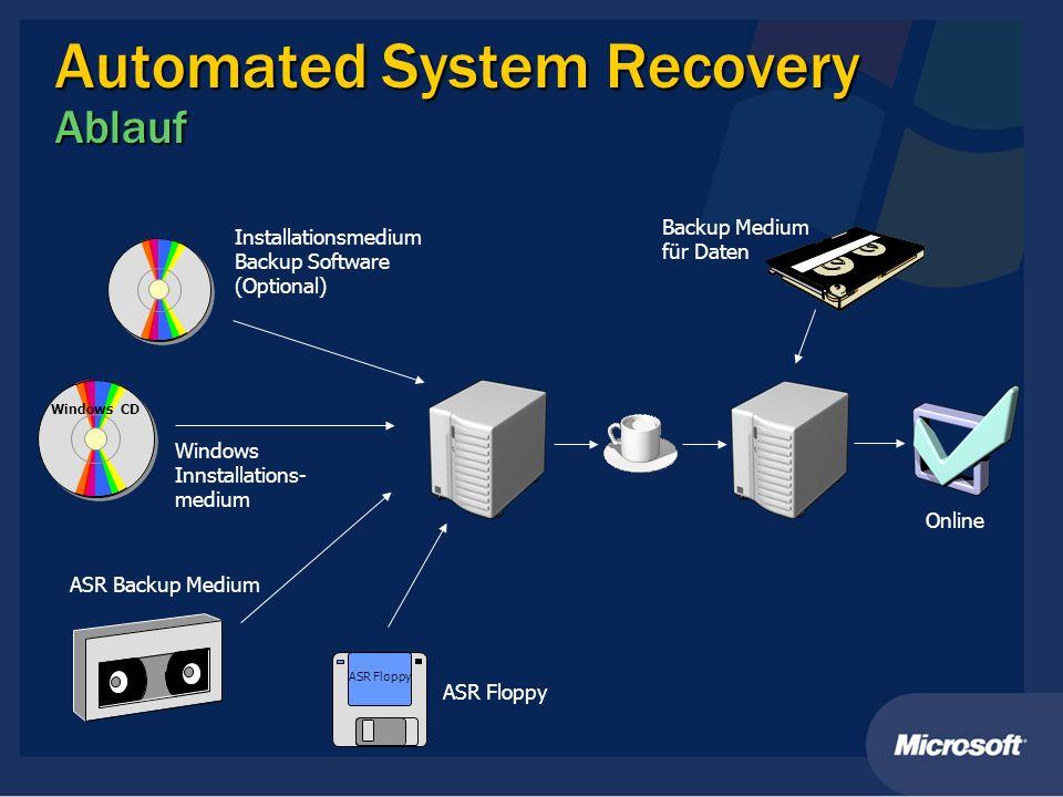 Windows Innstallations- medium ASR Backup Medium ASR Floppy Backup Medium für Daten Online Installationsmedium Backup Software (Optional) Windows CD A