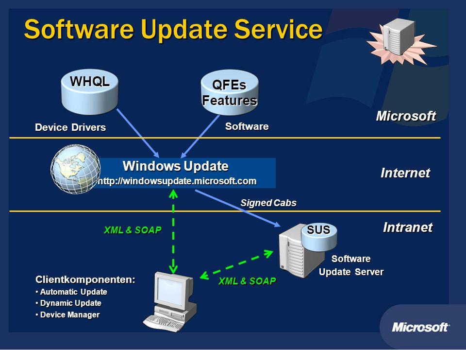 Software Update Service Windows Update http://windowsupdate.microsoft.com XML & SOAP Internet Signed Cabs Device Drivers Software Intranet Clientkompo