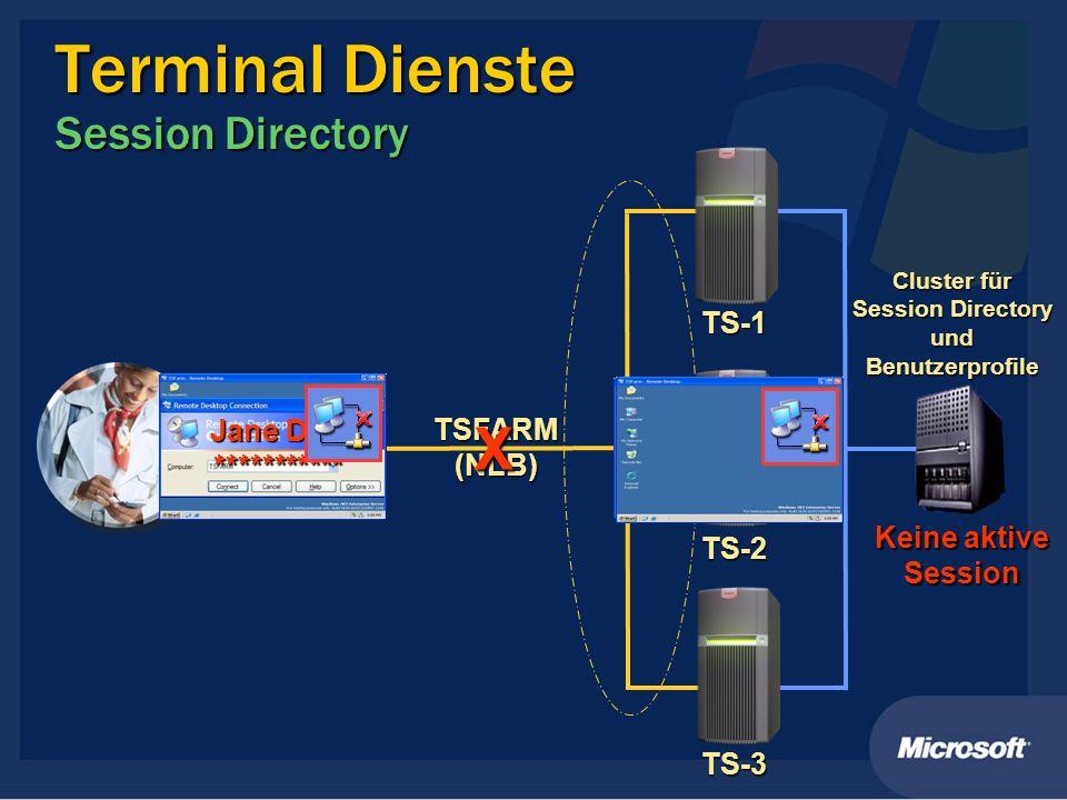 Terminal Dienste Session Directory TS-2 TS-1 TS-3 Cluster für Session Directory und Benutzerprofile TSFARM (NLB) Jane Doe *********** Jane Doe Keine a