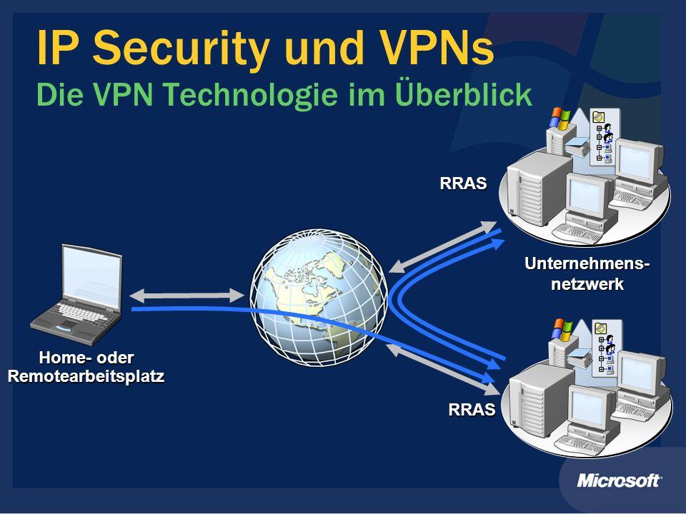 IP Security und VPNs Die VPN Technologie im Überblick Unternehmens-netzwerk RRAS RRAS Home- oder Remotearbeitsplatz