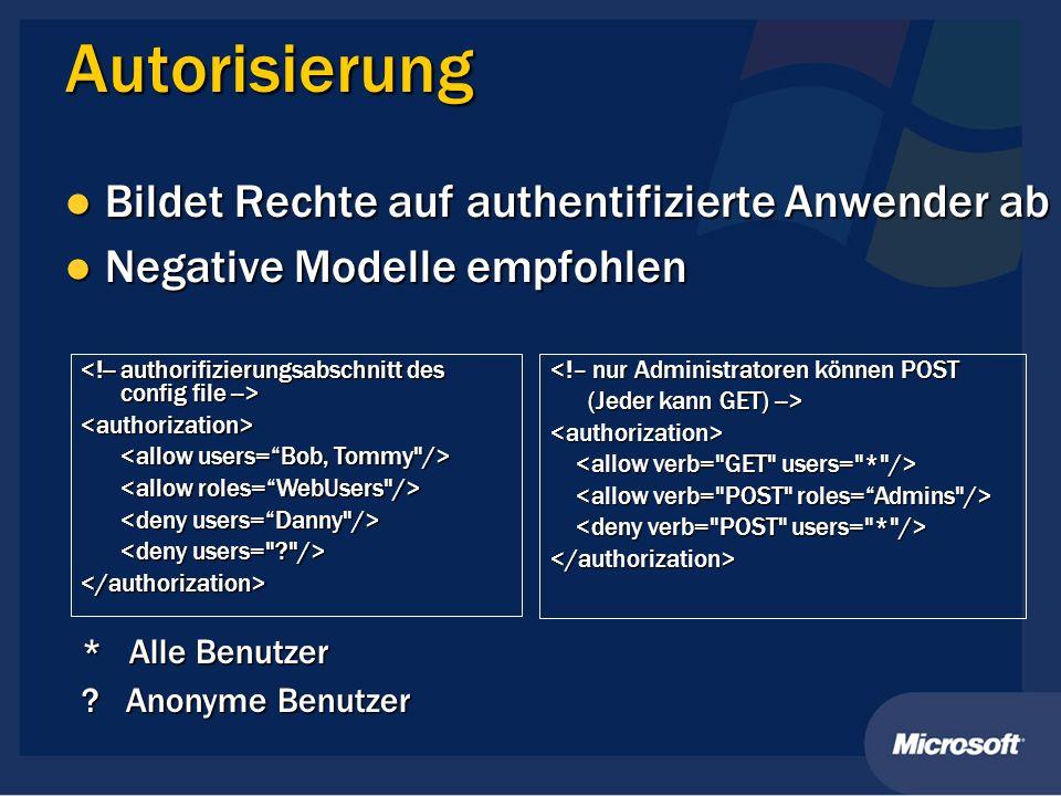 Autorisierung Bildet Rechte auf authentifizierte Anwender ab Bildet Rechte auf authentifizierte Anwender ab Negative Modelle empfohlen Negative Modell