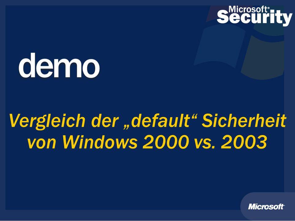 Vergleich der default Sicherheit von Windows 2000 vs. 2003