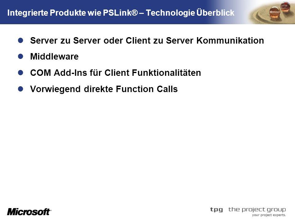 TM Integrierte Produkte wie PSLink® – Technologie Überblick Server zu Server oder Client zu Server Kommunikation Middleware COM Add-Ins für Client Funktionalitäten Vorwiegend direkte Function Calls
