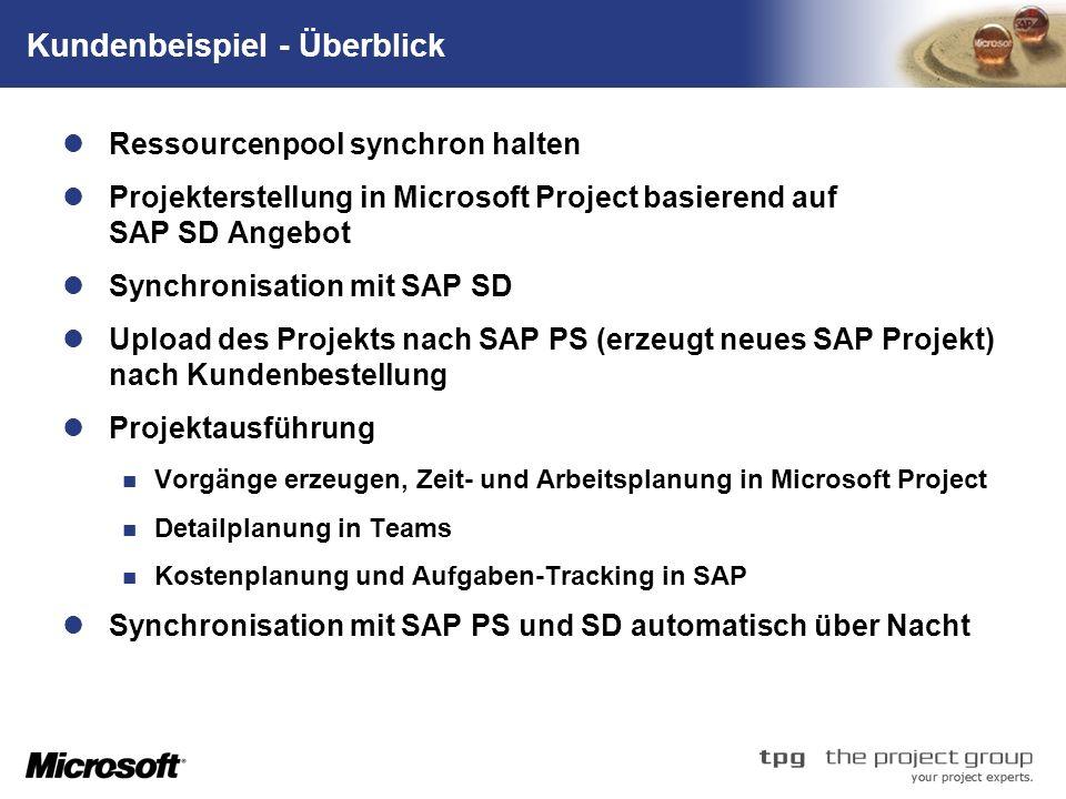 TM Kundenbeispiel - Überblick Ressourcenpool synchron halten Projekterstellung in Microsoft Project basierend auf SAP SD Angebot Synchronisation mit S