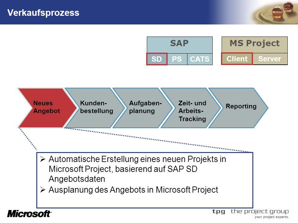 TM Aufgaben- planung Neues Angebot Kunden- bestellung Reporting Zeit- und Arbeits- Tracking Automatische Erstellung eines neuen Projekts in Microsoft