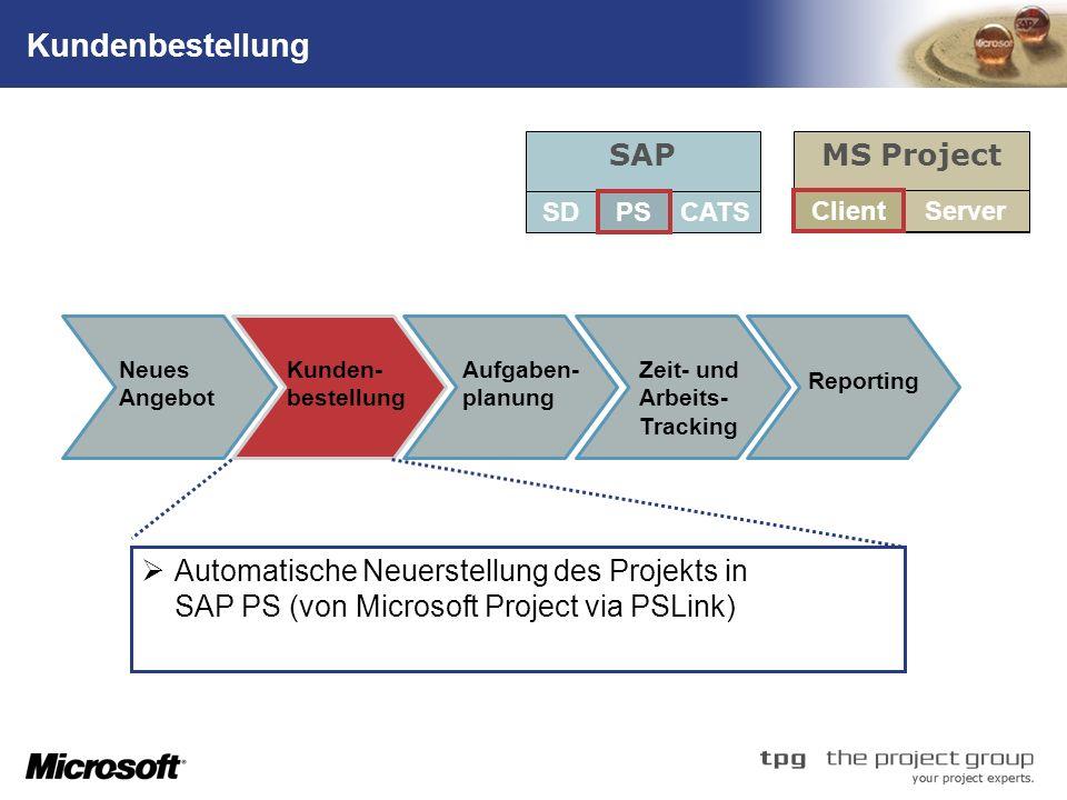 TM Kundenbestellung Automatische Neuerstellung des Projekts in SAP PS (von Microsoft Project via PSLink) SAP SDCATS MS Project Server PS Client Aufgaben- planung Neues Angebot Kunden- bestellung Reporting Zeit- und Arbeits- Tracking