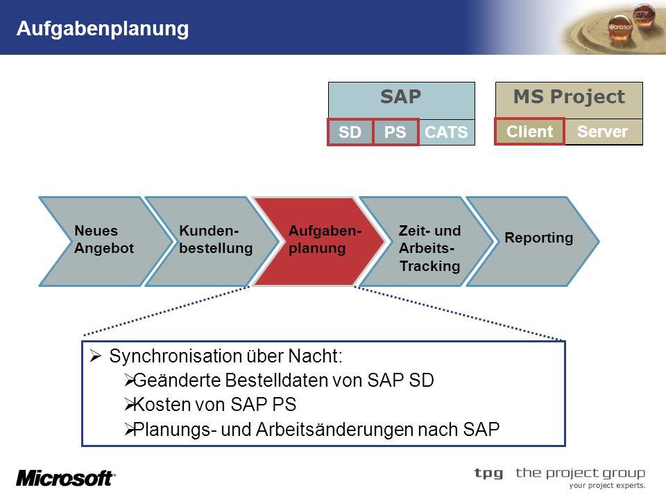 TM Aufgabenplanung Synchronisation über Nacht: Geänderte Bestelldaten von SAP SD Kosten von SAP PS Planungs- und Arbeitsänderungen nach SAP SAP SD CATS MS Project Server PS Client Aufgaben- planung Neues Angebot Kunden- bestellung Reporting Zeit- und Arbeits- Tracking