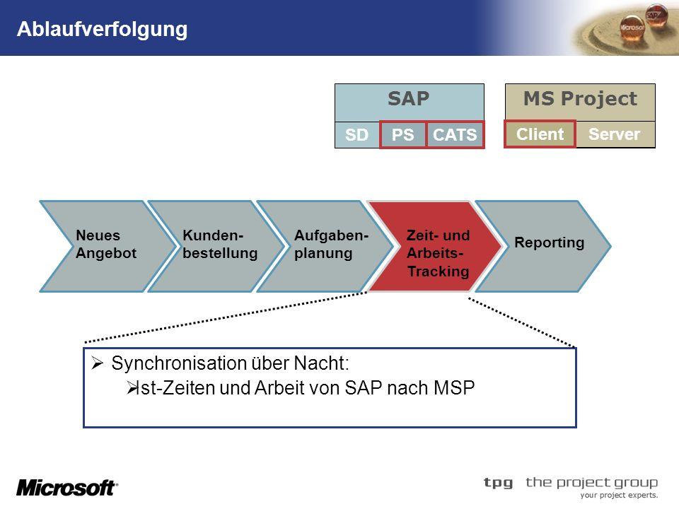 TM Ablaufverfolgung Synchronisation über Nacht: Ist-Zeiten und Arbeit von SAP nach MSP SAP SD PSCATS MS Project Server Client Aufgaben- planung Neues Angebot Kunden- bestellung Reporting Zeit- und Arbeits- Tracking