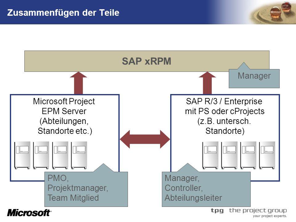 TM Zusammenfügen der Teile SAP xRPM Manager Microsoft Project EPM Server (Abteilungen, Standorte etc.) SAP R/3 / Enterprise mit PS oder cProjects (z.B.