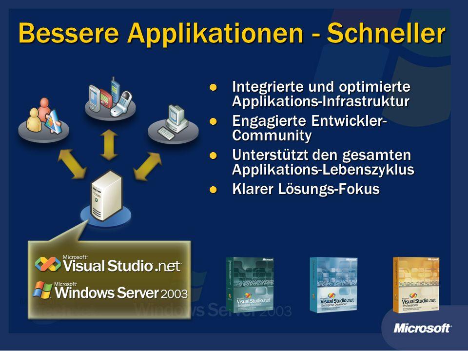 Bessere Applikationen - Schneller Integrierte und optimierte Applikations-Infrastruktur Integrierte und optimierte Applikations-Infrastruktur Engagier