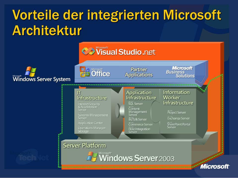 Vorteile der integrierten Microsoft Architektur