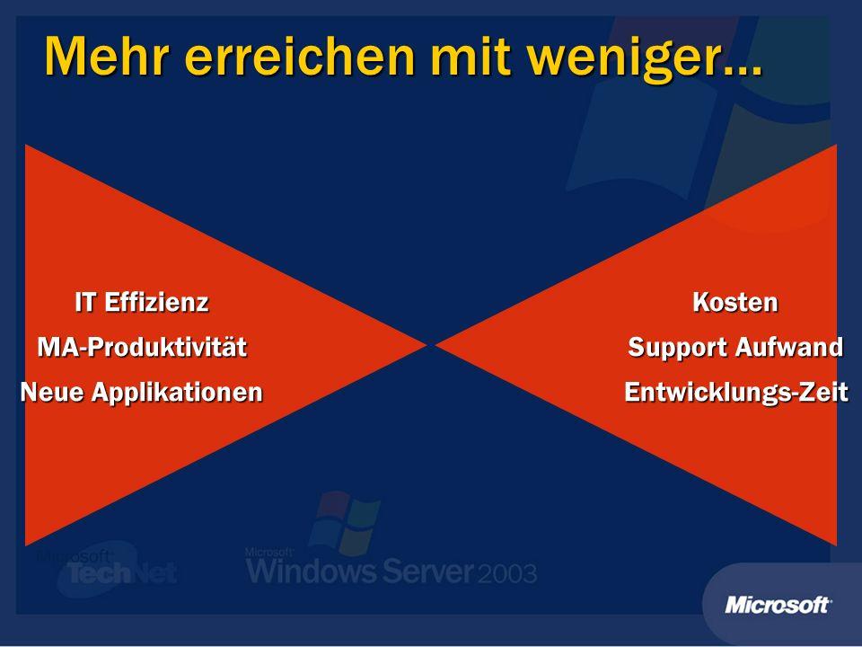 Integrierte Microsoft Architektur