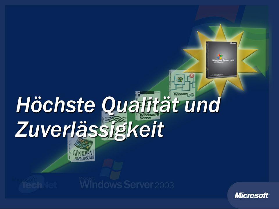 Visual Studio.NET 2003 Tools für Ihre Visionen Produktiv Produktiv Verbindend Verbindend Verläßlich Verläßlich Ökonomisch Ökonomisch