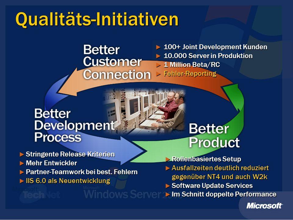 Qualitäts-Initiativen 100+ Joint Development Kunden 100+ Joint Development Kunden 10.000 Server in Produktion 10.000 Server in Produktion 1 Million Be