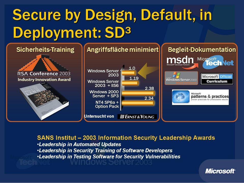 Angriffsfläche minimiert Sicherheits-Training Begleit-Dokumentation Secure by Design, Default, in Deployment: SD³ Untersucht von SANS Institut – 2003
