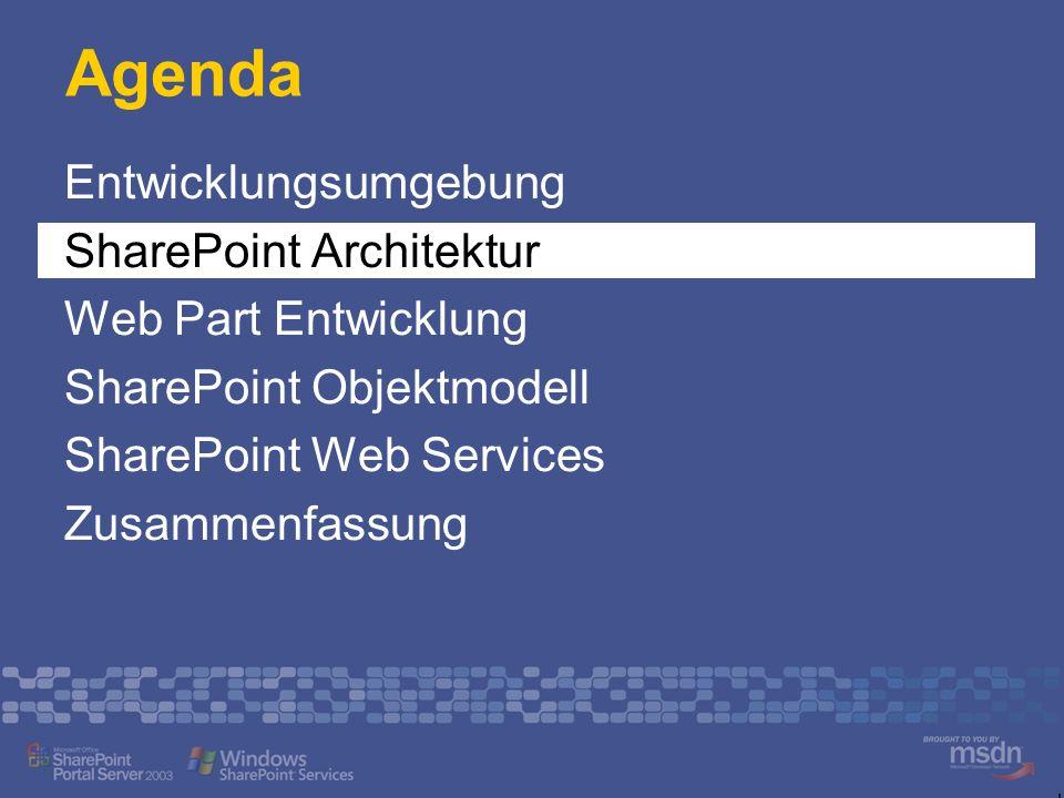 Agenda Entwicklungsumgebung SharePoint Architektur Web Part Entwicklung SharePoint Objektmodell SharePoint Web Services Zusammenfassung