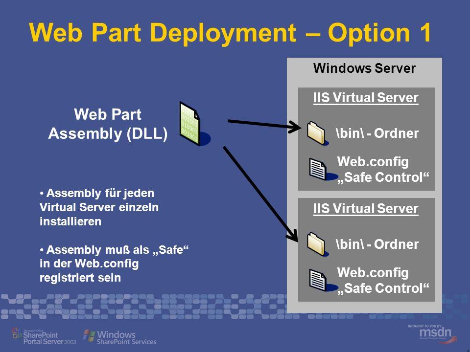 Windows Server Web Part Deployment – Option 1 Web Part Assembly (DLL) IIS Virtual Server \bin\ - Ordner Web.config Safe Control IIS Virtual Server \bi