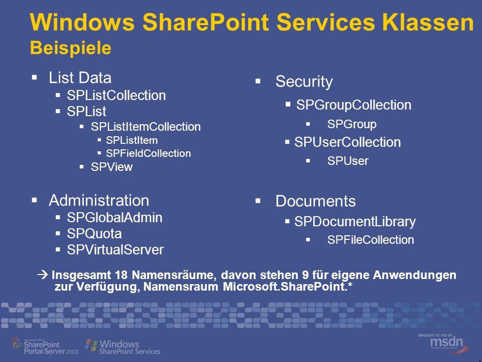 Windows SharePoint Services Klassen Beispiele List Data SPListCollection SPList SPListItemCollection SPListItem SPFieldCollection SPView Administratio
