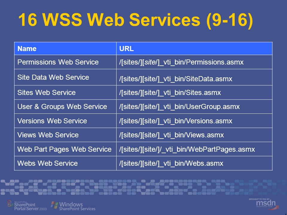 16 WSS Web Services (9-16) NameURL Permissions Web Service/[sites/][site/]_vti_bin/Permissions.asmx Site Data Web Service /[sites/][site/]_vti_bin/Sit