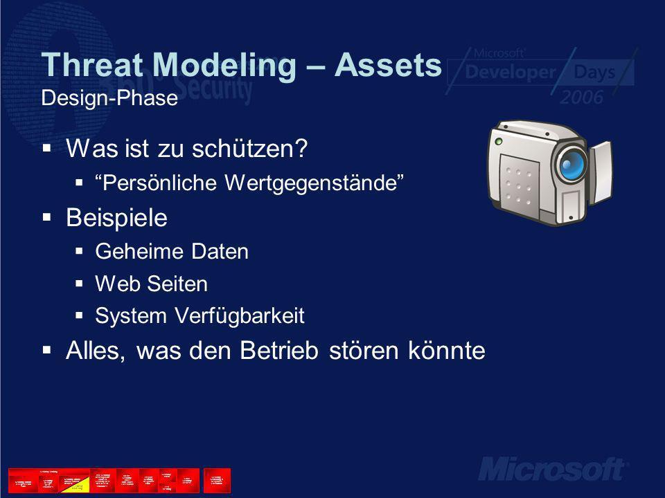 Threat Modeling – Assets Design-Phase Was ist zu schützen.
