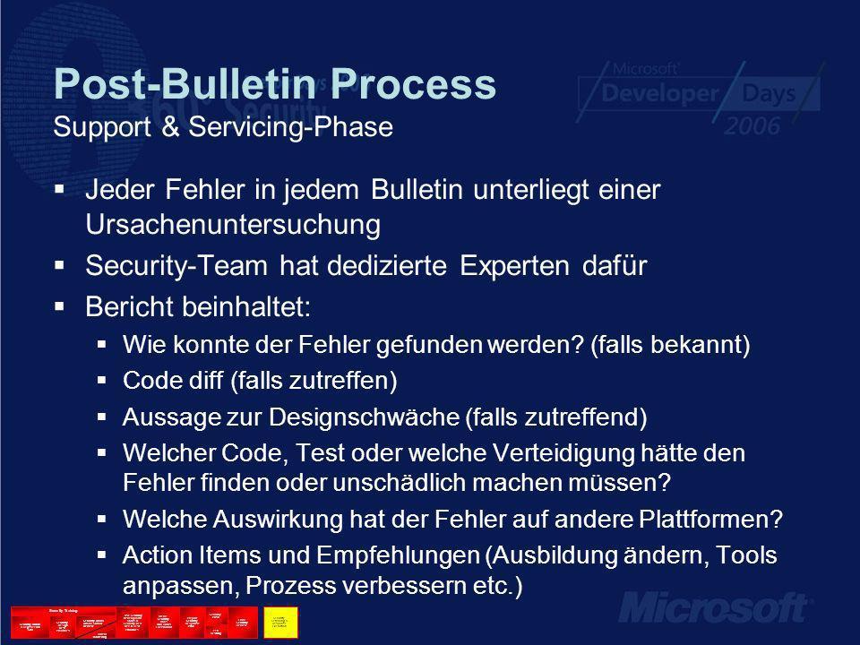 Post-Bulletin Process Support & Servicing-Phase Jeder Fehler in jedem Bulletin unterliegt einer Ursachenuntersuchung Security-Team hat dedizierte Experten dafür Bericht beinhaltet: Wie konnte der Fehler gefunden werden.