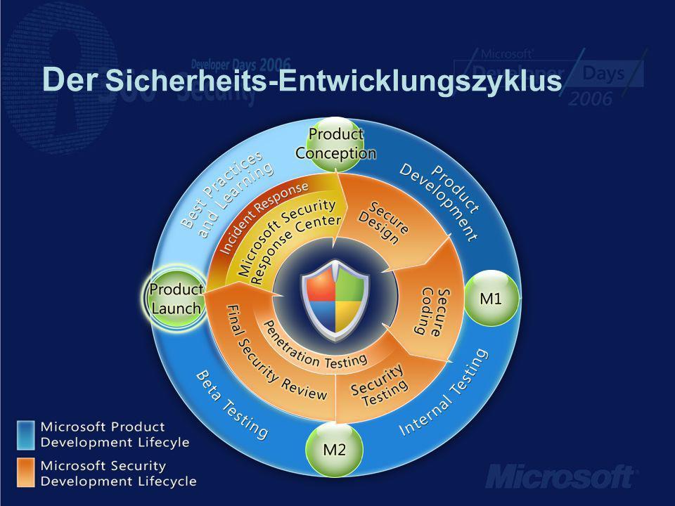 Ein Prozess mit dem Microsoft Software entwickelt, der Sicherheitsanforderungen und Meilensteine definiert Verpflichtend für nahezu alle Microsoft Produkte Wird ständig weiterentwickelt (neue Bedrohungen und Technologien) Auf die Praxis abgestimmt Effektiv bei der Reduzierung von Sicherheitslücken Der Sicherheits-Entwicklungszyklus