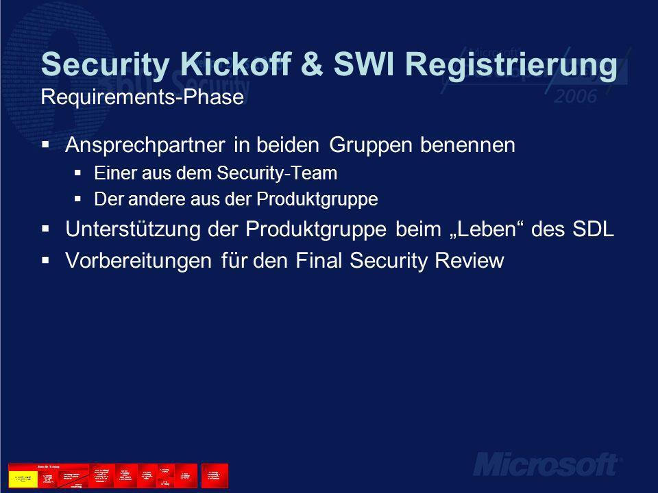 Zusammenfassung Der Sicherheits-Entwicklungszyklus Ein integrierter Bestandteil im Microsoft Entwicklungszyklus Ein effektiver Prozess, um Sicherheitslücken zu reduzieren Ein lebender Prozess Anwendbar bei Kunden Für Produktentwicklung ausgelegt