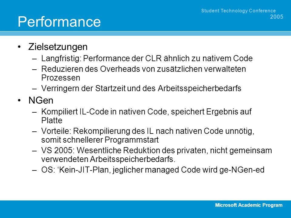 Microsoft Academic Program Student Technology Conference 2005 Performance Zielsetzungen –Langfristig: Performance der CLR ähnlich zu nativem Code –Red