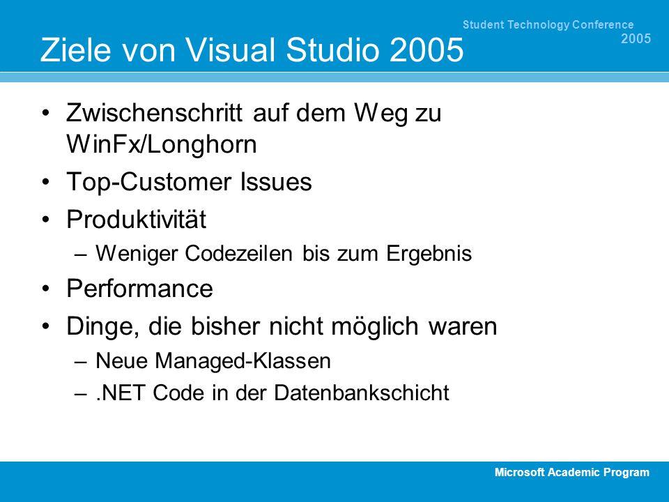 Microsoft Academic Program Student Technology Conference 2005 Ziele von Visual Studio 2005 Zwischenschritt auf dem Weg zu WinFx/Longhorn Top-Customer Issues Produktivität –Weniger Codezeilen bis zum Ergebnis Performance Dinge, die bisher nicht möglich waren –Neue Managed-Klassen –.NET Code in der Datenbankschicht