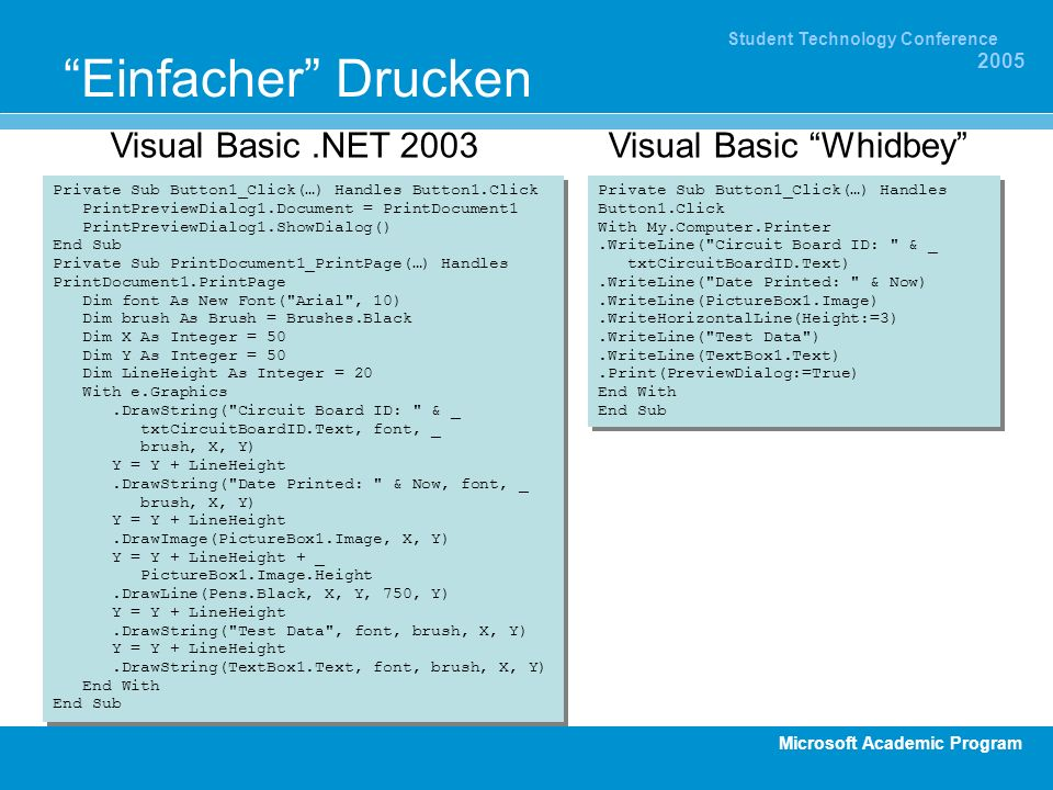 Microsoft Academic Program Student Technology Conference 2005 Authors PROJECT FILE - $%#^$&% - @$#%$^# Abracadabra Feeds Visual Studio.NET 2002/2003 VS Build System Produces Final Product Pre build step 0011010101111001011011011001110010100111 Post build step