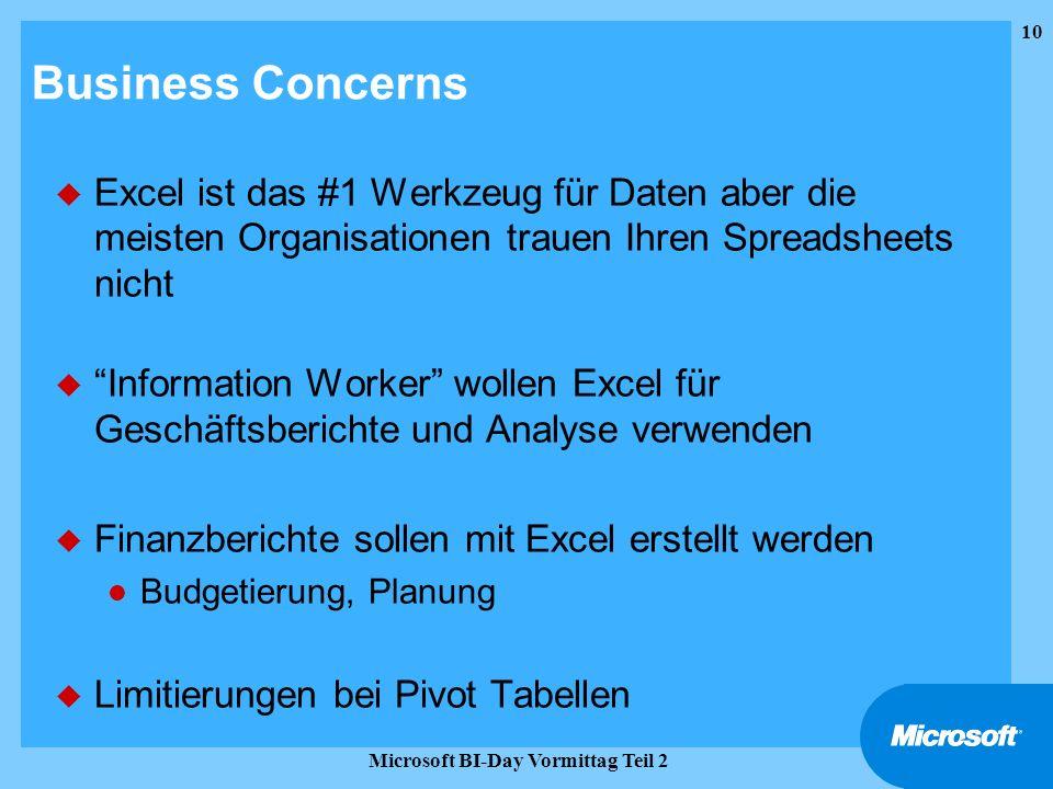 10 Microsoft BI-Day Vormittag Teil 2 Business Concerns u Excel ist das #1 Werkzeug für Daten aber die meisten Organisationen trauen Ihren Spreadsheets