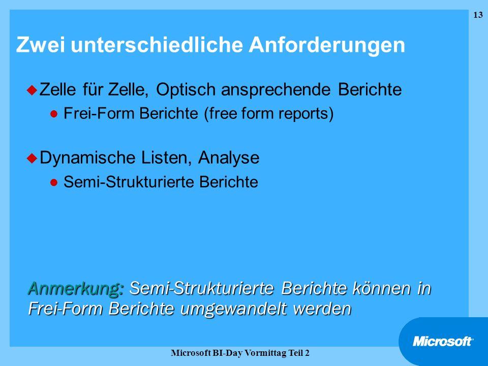 13 Microsoft BI-Day Vormittag Teil 2 Zwei unterschiedliche Anforderungen u Zelle für Zelle, Optisch ansprechende Berichte l Frei-Form Berichte (free f