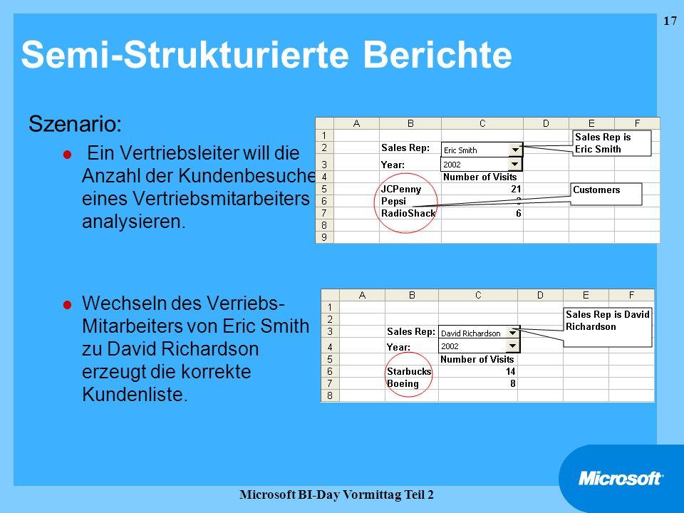 17 Microsoft BI-Day Vormittag Teil 2 Semi-Strukturierte Berichte Szenario: l Ein Vertriebsleiter will die Anzahl der Kundenbesuche eines Vertriebsmita