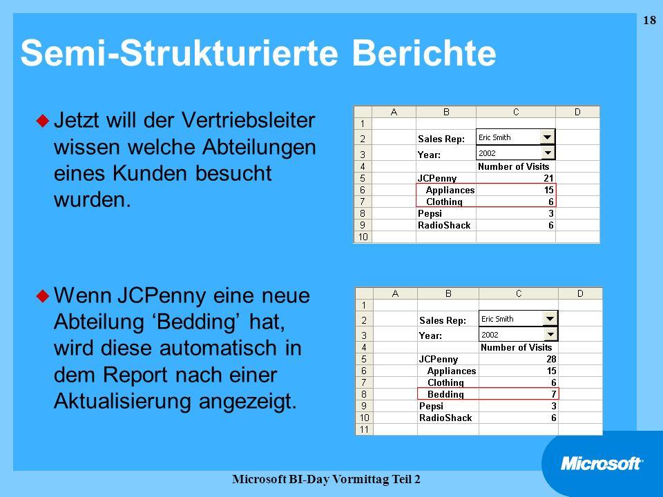 18 Microsoft BI-Day Vormittag Teil 2 Semi-Strukturierte Berichte u Jetzt will der Vertriebsleiter wissen welche Abteilungen eines Kunden besucht wurde
