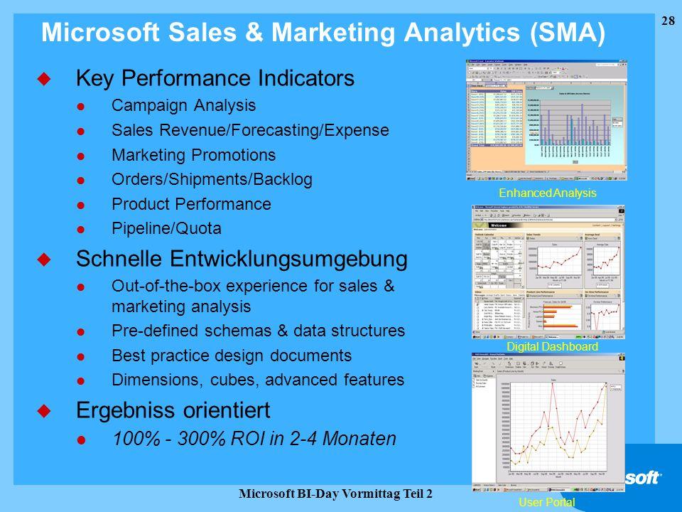 28 Microsoft BI-Day Vormittag Teil 2 Microsoft Sales & Marketing Analytics (SMA) u Key Performance Indicators l Campaign Analysis l Sales Revenue/Fore