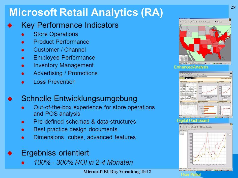 29 Microsoft BI-Day Vormittag Teil 2 u Key Performance Indicators l Store Operations l Product Performance l Customer / Channel l Employee Performance
