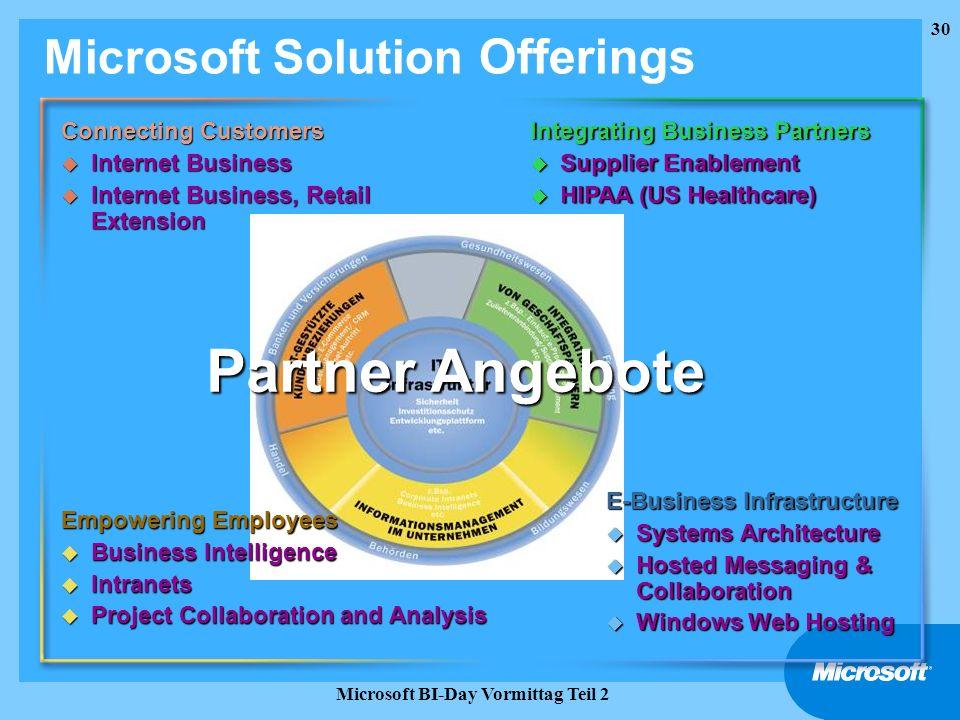 30 Microsoft BI-Day Vormittag Teil 2 Connecting Customers Internet Business Internet Business Internet Business, Retail Extension Internet Business, R