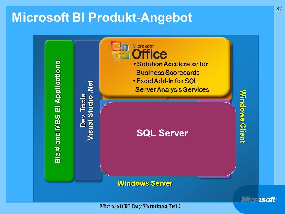 32 Microsoft BI-Day Vormittag Teil 2 Microsoft BI Produkt-Angebot Analysis Services OLAP & Data Mining Data Transformation Services SQL Server Relatio