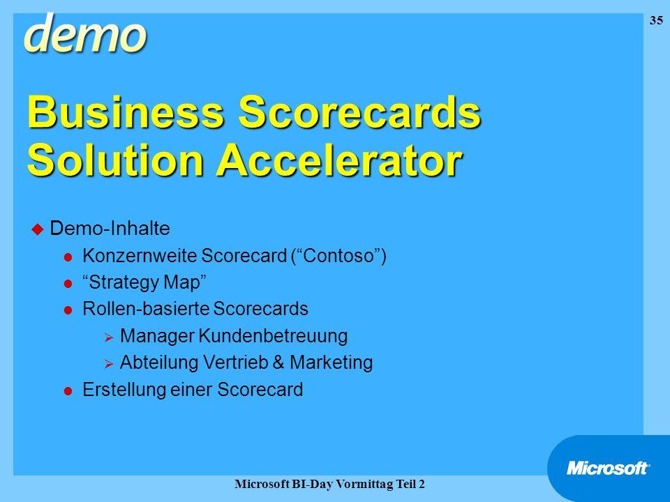 35 Microsoft BI-Day Vormittag Teil 2 Business Scorecards Solution Accelerator u Demo-Inhalte l Konzernweite Scorecard (Contoso) l Strategy Map l Rolle