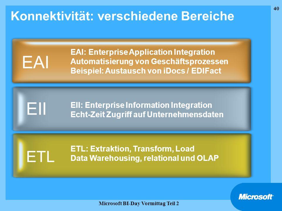 40 Microsoft BI-Day Vormittag Teil 2 Konnektivität: verschiedene Bereiche EAI EAI: Enterprise Application Integration Automatisierung von Geschäftspro